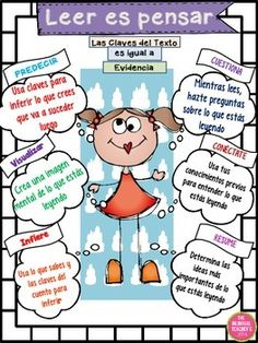 The Reading is Thinking Poster in Spanish is a great way to keep the kids on task when writing and/or Reading. It's a great way for them to look at this poster and mentally review what Reading is all about and that they have to be thinking about their story.