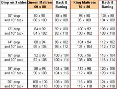 Here is another great info chart from .minnesotacharms.com ... : bed quilt sizes - Adamdwight.com