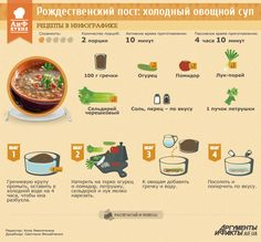 Рождественский пост: постный гречневый суп | Рецепты в инфографике | Кухня | АиФ Украина