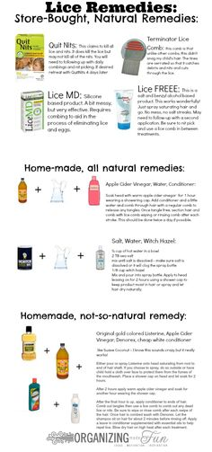 Think it'll never happen to you? Be prepared! Pin this and use it as a reference...just in case! Lice Remedies :: OrganizingMadeFun.com