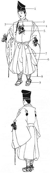 Hoben (police officer) in suikan uniform.