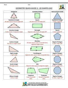 formulas sheet for geometry
