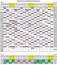 ΔΡΟΜΟΛΟΓΙΑ ΚΕΡΑΜΩΤΗ ΘΑΣΟΣ ΚΑΒΑΛΑ ΠΡΙΝΟΣ | ΑΝΕΘ ΑΕ | THASSOS FERRIES | Δρομολόγια Πλοίων Θάσου | Εισιτήρια | Ελλάδα | Καβάλα | Θάσος | - Πίνακας δρομολογίων Periodic Table, Abs, Periodic Table Chart, 6 Pack Abs, Six Pack Abs, Ab Workouts, Ab Exercises, Abdominal Muscles