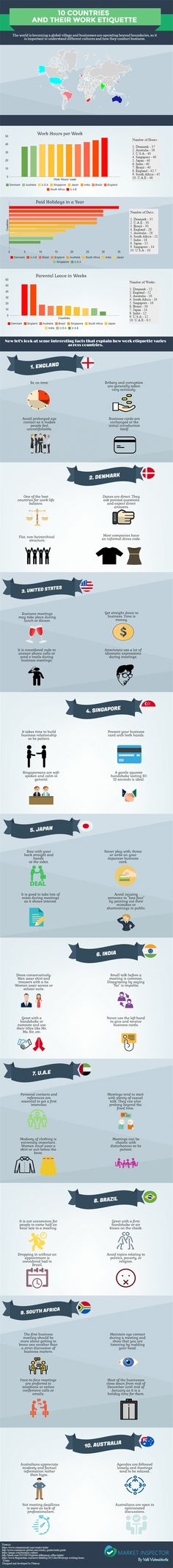 10 Countries And Their Work Etiquette #Infographic #Business #Travel