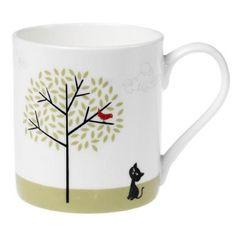 Coffee mug cat
