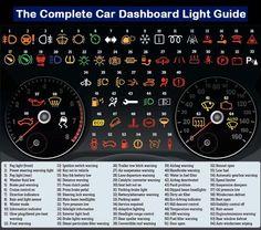 #Subaru #CorpusChristi #Texas #NewCars #UsedCars #Finance #GreatDeals #CarCare