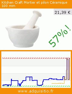 Kitchen Craft Mortier et pilon Céramique 100 mm (Cuisine). Réduction de 57%! Prix actuel 21,39 €, l'ancien prix était de 49,65 €. http://www.adquisitio.fr/kitchen-craft/mortier-pilon-c%C3%A9ramique-0
