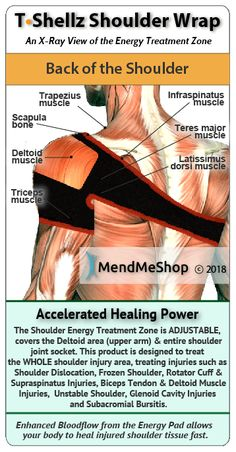 Shoulder T-Shellz Wrap - use on both the Left or Right Shoulder. Treatment based on electromagnetic energy - a far infrared heat concept. Rotator Cuff Exercises, Rotator Cuff Tear, Stretching Exercises, Infraspinatus Muscle, Bursitis Shoulder, Shoulder Surgery, Shoulder Rehab, Shoulder Pain Relief, Shoulder Injuries