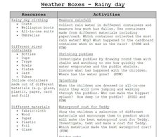 Weather boxes - early years activities and related books for ALL weathers