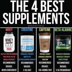 get a boost from mass-building supplements. If you're optimizing training and nutrition conditions for a successful bulk, don't leave any gains on the table. Best Muscle Building Supplements, Best Supplements, Nutritional Supplements, Weight Lifting Supplements, Post Workout Supplements, Muscle Building Foods, Supplements For Women, Protein Supplements, Bodybuilding Supplements