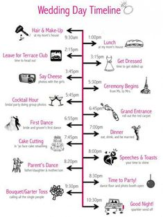 Wedding Reception Timeline Planning Guide When you start with a well-designed foundation, finalizing your wedding reception timeline will be a breeze. After all, your guests expect to be entertained a Wedding Reception Timeline, Wedding Reception Planning, Wedding Planning Timeline, Budget Wedding, Wedding Planner, Timeline Ideas, Wedding Venues, Wedding Processional Order, Wedding Timeline Template