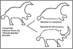 Basic animal style used to draw other rock art animals.