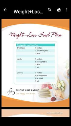 Bright Line Eating – Ultimate Guide to Sensible Weight ...