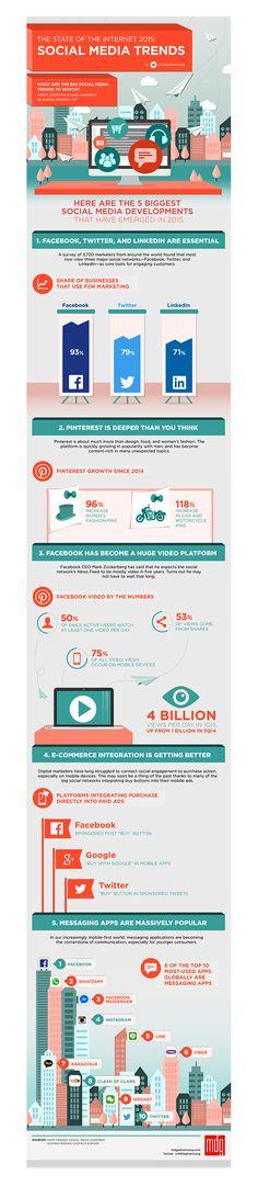 Infographie médias sociaux, les principales tendances en 2015