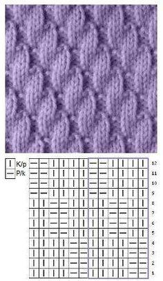 Baby Knitting Patterns Little Waves - Knitting Pattern - .- Baby Knitting Patterns Kleine Wellen – Strickmuster – (NewBorn Baby Stuff) Baby Knitting Patterns Little Waves – Knitting Patterns – - Baby Knitting Patterns, Knitting Stiches, Knitting Blogs, Knitting Charts, Lace Knitting, Knitting Designs, Baby Patterns, Stitch Patterns, Vogue Knitting