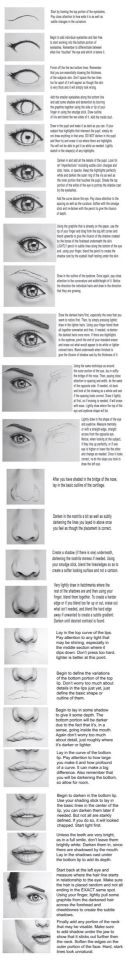 How to draw face parts