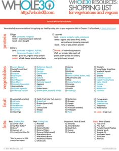 Whole30 Grocery List for Vegetarians and Vegans