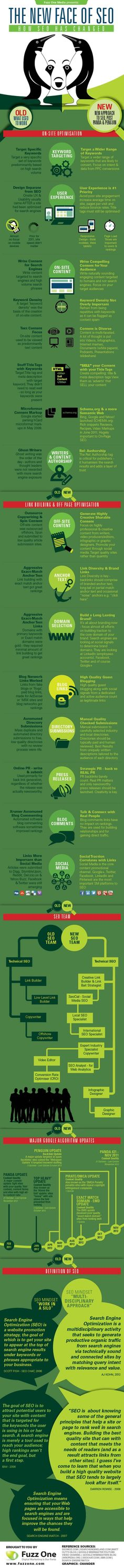 #SEO Strategies: Toss the Old and Embrace The New #Infographic #Marketing #Content #Web #Design #Link #Building #Authorship