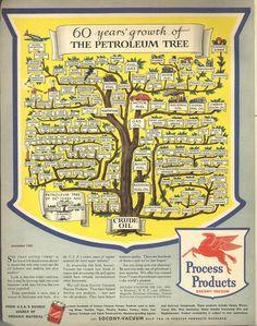 The Petroleum Tree.