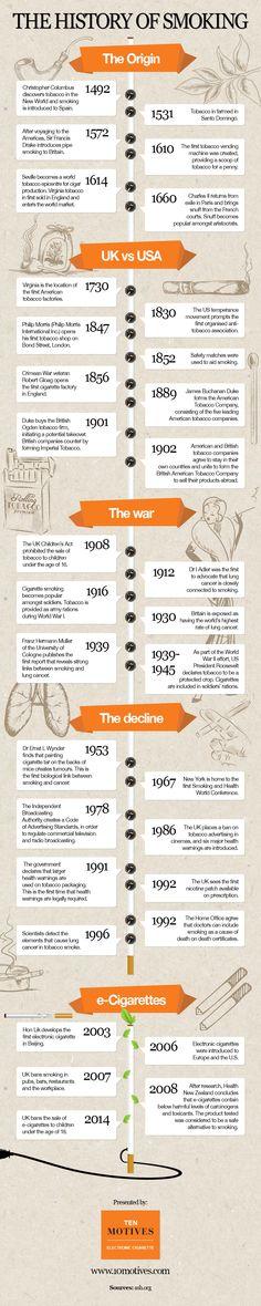 The History of Smoking  #Infographic #Smoking #Health
