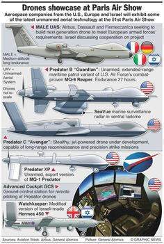Drone Design : Paris Air Show