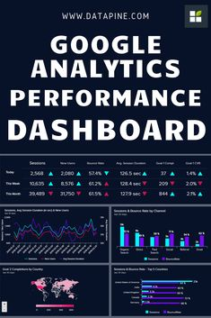 Marketing Dashboard, Marketing Goals, Inbound Marketing, Online Marketing, Business Marketing, Affiliate Marketing, Google Analytics Report, Google Analytics Dashboard, Dashboard Examples