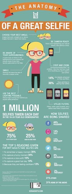 How to Take a #Selfie #Infographic