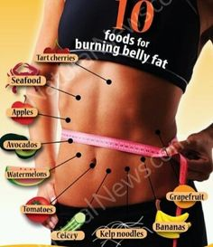 10 foods to burn belly fat