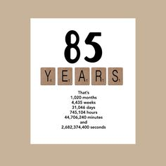85th Birthday Card The Big 85 1931 By DaizyBlueDesigns 65th Party Ideas