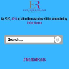 """Approximately half of online line searches will be voice searches by 2020.""  #marketfacts #excelsiorresearch #voicesearch #seo #futuretech #b2b #b2bmarketing #b2bmarketers #seotrends"
