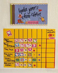 Simple Chore Chart