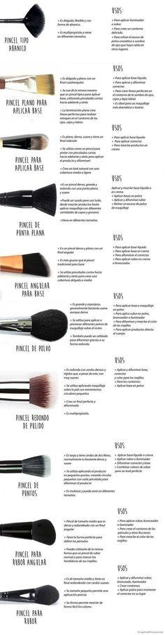 Descripción y Uso de los pinceles de maquillaje ** En español **::