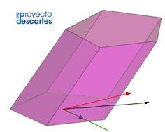 PROYECTO MISCELÁNEA. Planos de simetría en prismas y pirámides inclinadas. Trabajar el concepto de prisma y de pirámide recta e inclinada. Localizar planos de simetría en estos poliedros. Determinar qué ha de cumplir un prisma y una pirámide inclinada para que tenga un plano de simetría. Averiguar cuántos prismas o pirámides inclinados tienen un plano de simetría y cuáles son. Visualizar los planos de simetría en los primas y pirámides inclinados con bases regulares de tres a diez lados.