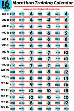 Now is the perfect time to take on a half marathon challenge! If you have ever wanted to accomplish the goal of running a half marathon, now is the time to start training with this 16 week half marathon training schedule for beginners! Marathon Training Plan Beginner, Half Marathon Plan, Half Marathon Training Schedule, Running Training Plan, Running Workouts, Running Tips, Running Humor, Marathon Running Motivation, Marathon Signs