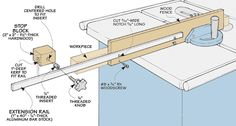 Miter Gauge Extension - Homemade miter gauge extension constructed from wood, aluminum, threaded rod, and screws. Woodworking Jigs, Woodworking Projects, Table Saw Jigs, Bar Stock, Tool Storage, Diy Tools, Gauges, Wood Crafts, Extensions