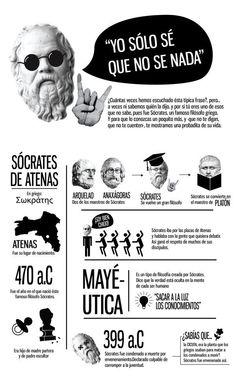 Filosofia infografia - Buscar con Google