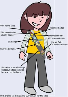 oh we do love to be...: sewing on badges: where to put your Brownie patches on a sash
