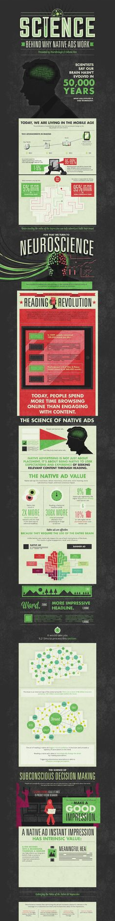 www.makesellgrow.com#socialmedia#tips
