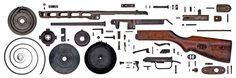 Anatomy Ppsh 41 Submachine Gun Submachine Gun Anatomy