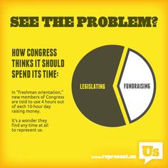 Support the Anti-Corruption Act: get money out of #politics