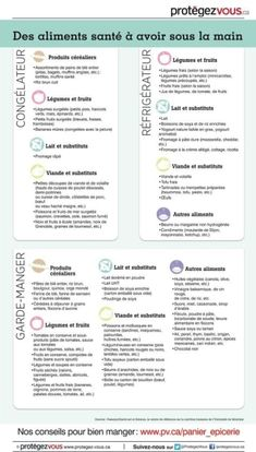 Prime nutrition guide and method to look over today, sensible nutrition example reference 6548917363 . Nutrition Holistique, Fruit Nutrition Facts, Nutrition Poster, Nutrition Quotes, Nutrition Activities, Nutrition Plans, Nutrition Information, Nutrition Education, Nutrition Tracker