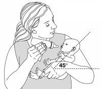 Paced bottle feeding for any baby! The best way to bottle feed to avoid fussy babies