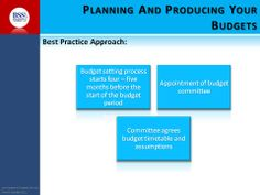 Budgeting skills- Planing budgeting for non financial managers