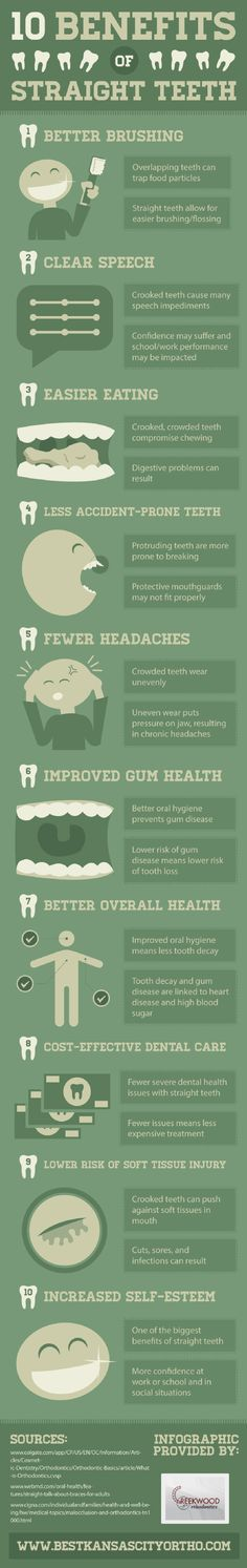 Crooked teeth make it more difficult to chew food, which could lead to digestion issues. This beneficial infographic from Creekwood Orthodontics in Ka