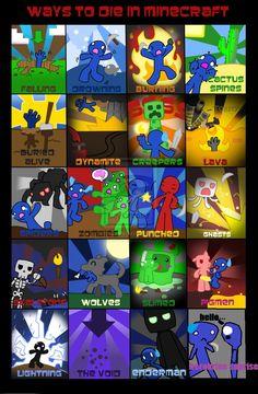 Ways to die in minecraft. so true. Minecraft Comics, Minecraft Art, Minecraft Memes, Minecraft Stuff, Video Game Quotes, Video Games, Minecraft Cactus, Spongebob Squarepants, Creepers