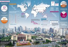Cities are important in the world. The number of mega-cities will increase to 36 by 2025 (from 23 today). A mega-city is a city with population over 10 million. http://image.guardian.co.uk/sys-images/Observer/Pix/pictures/2012/01/21/urban2.jpg