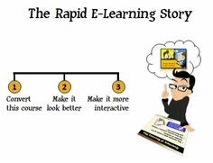 The Rapid E-Learning Blog - the rapid elearning story defined