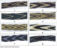 PENSAMIENTO GEOMÉTRICO EN LAS MOCHILAS ARHUACAS Textiles, Textile Patterns, Crochet Crafts, Crochet Bags, Ethnic, Wings, Backpacks, Journals, Purses