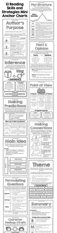 These mini anchor charts are a great addition to your interactive reader's noteb TVook. Each anchor chart gives an explanation of a reading strategy or skill. Students can glue them in their journal for quick and easy reference while they are independently reading.