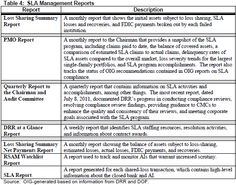 Quarterly business review template in word and pdf quarterly quarterly business review template in word and pdf accmission